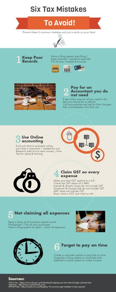 Infographic Six tax mistakes to avoid