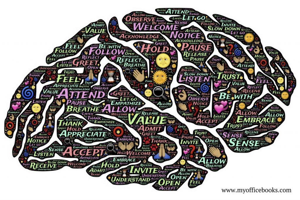 Mindset or perception @myofficebooks 1200 x 800 px